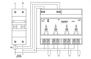 domotica-duemmegi-building-automation-serfem-distribuzione-calabria-2