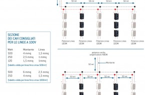 vivaldi-ulisse-100v-esempio-collegamento-lunghe-distanze-serfem-srl-distribuzione-calabria-marina-di-gioiosa-ionica