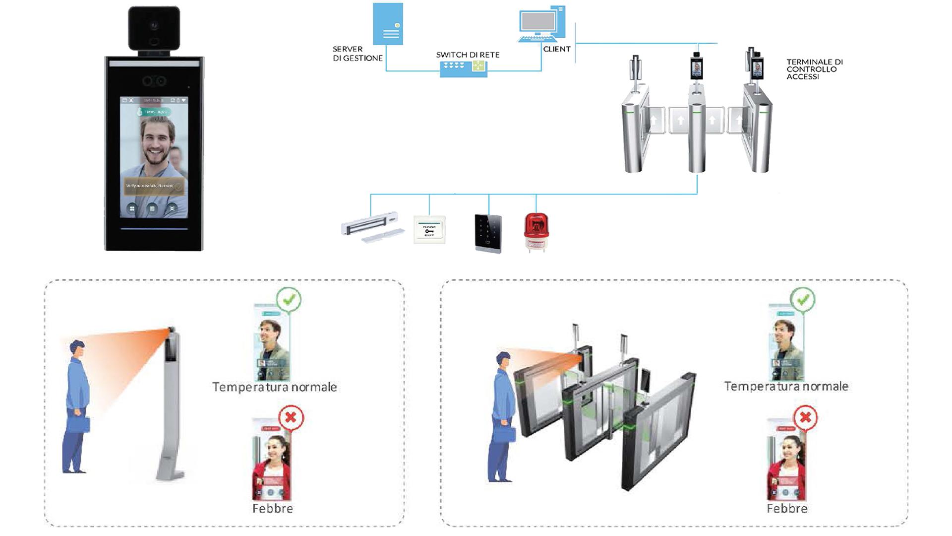 sicurezza_video_analisi_1