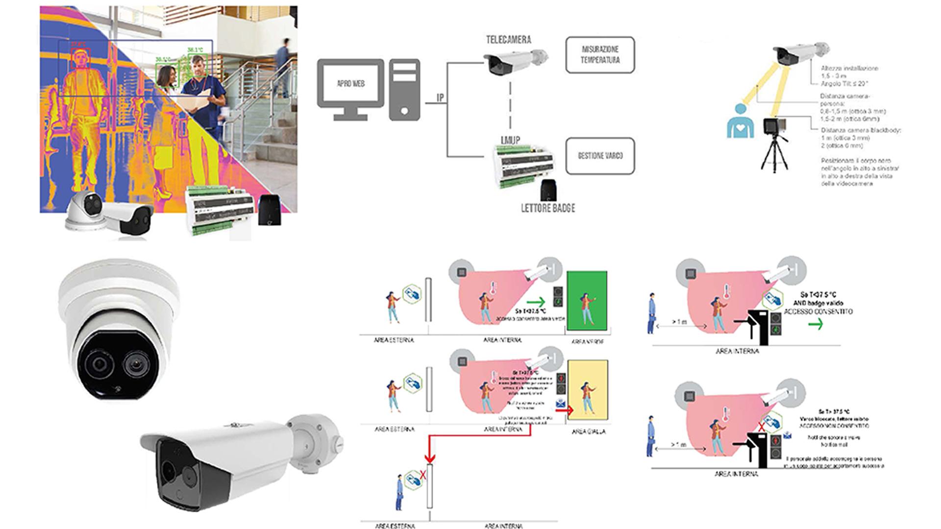sicurezza_video_analisi_2